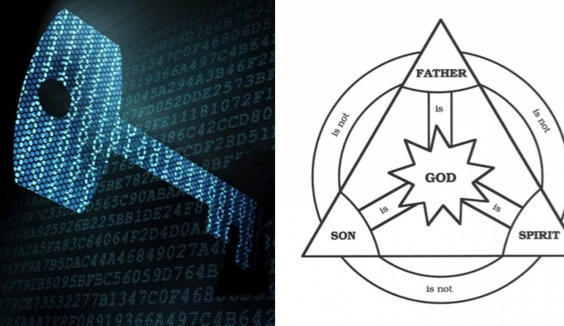Using public-key cryptography to unlock the mystery of the Trinity