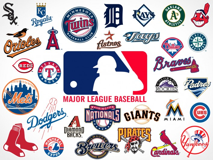 Ranking All MLB Teams